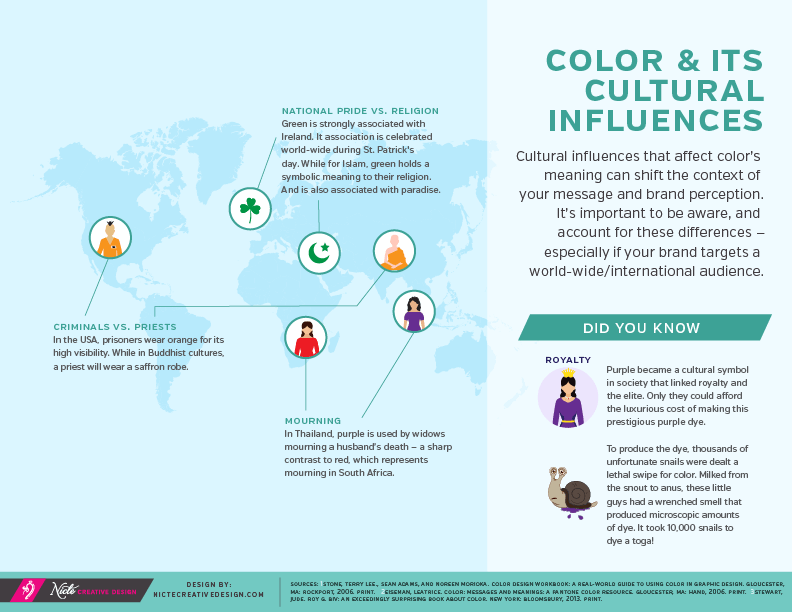 Color-and-it_s-cultural-influence-infographic-NCD2